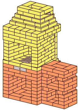№194 Беседочный камин–барбекю